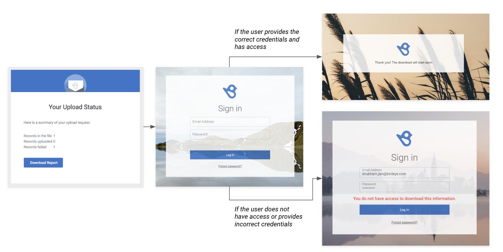 Birdeye introduces Data Export Authentication for Enhanced Security