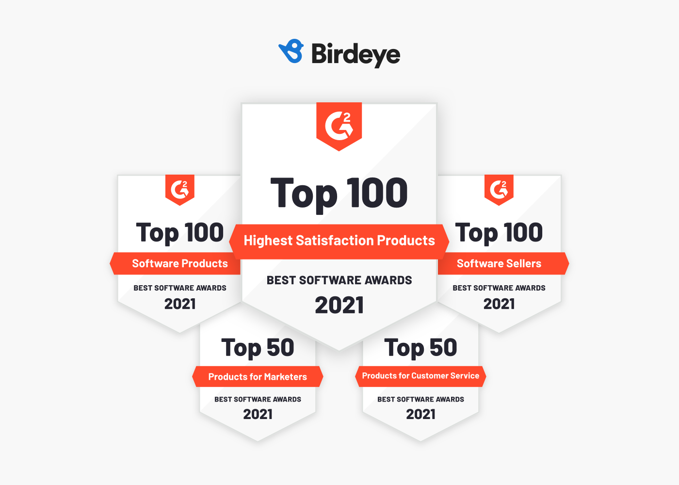 Birdeye Soars To Top Of G2 Again Winning 2021 Awards In Multiple Categories 1613674307419