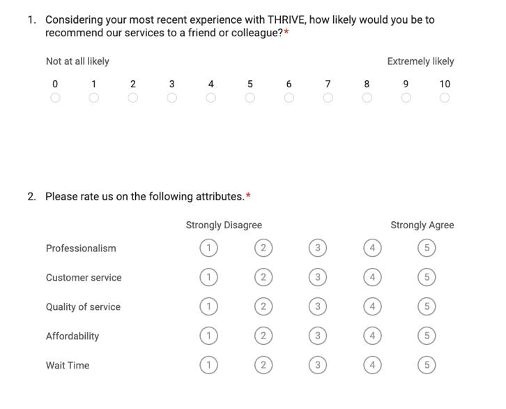 Customized Surveys 1584424981849
