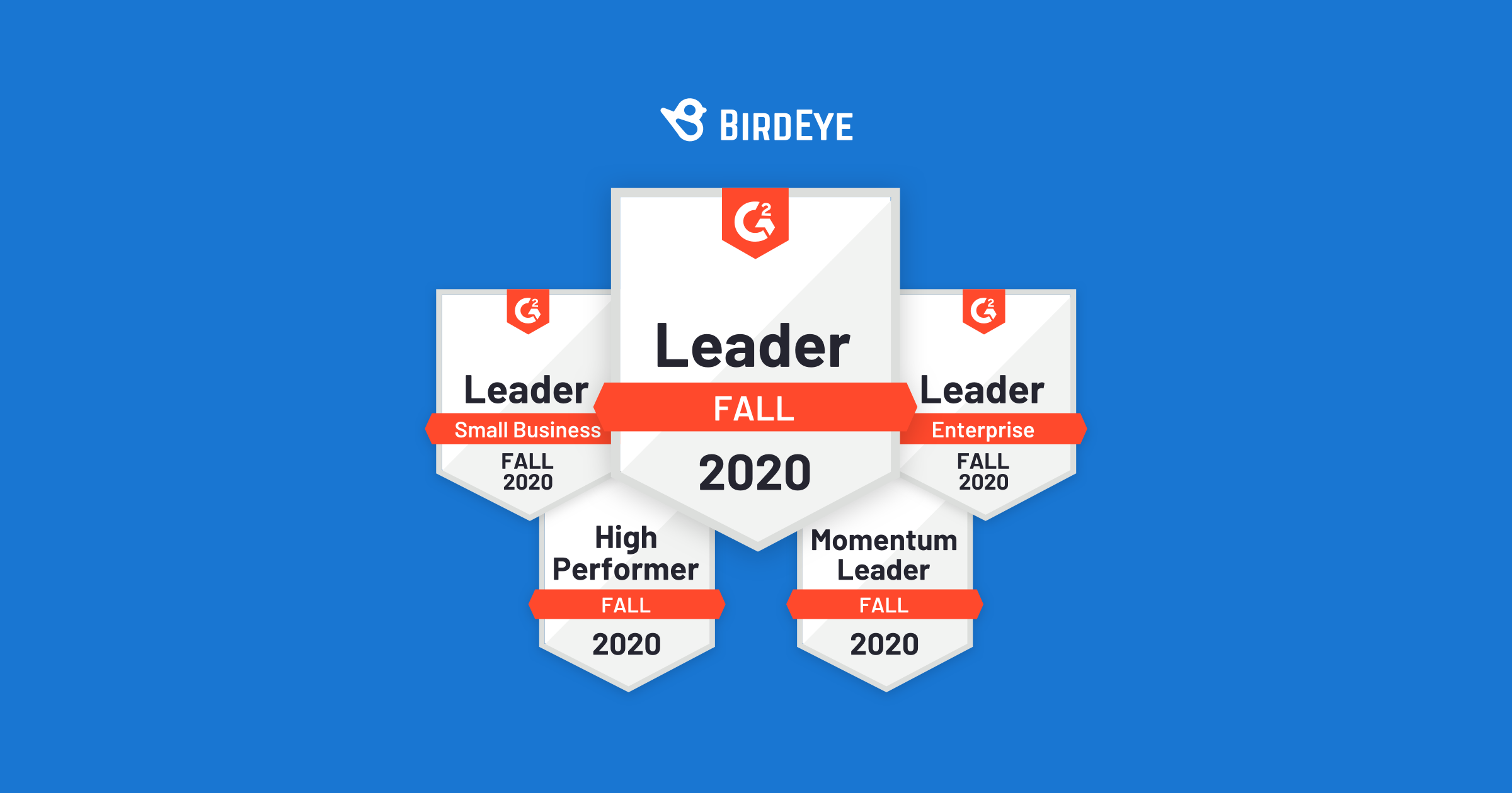 Cx Leader Birdeye Wins 120 Awards In G2 Fall Report Amongst Other Industry Recognition 1602697648459