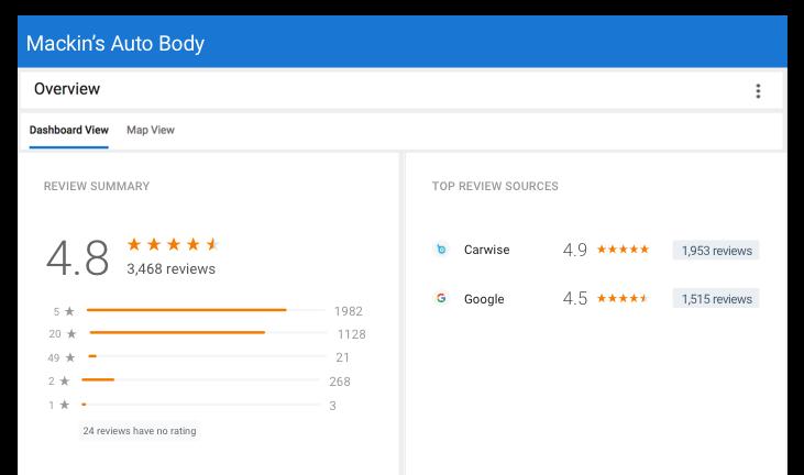 Mackin Auto Body Reviews 1560236052300
