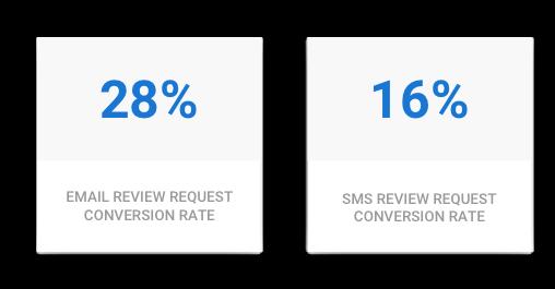 Review Request Conversion 1561699110391