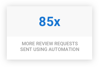 Review Requests Automation 1573635745250