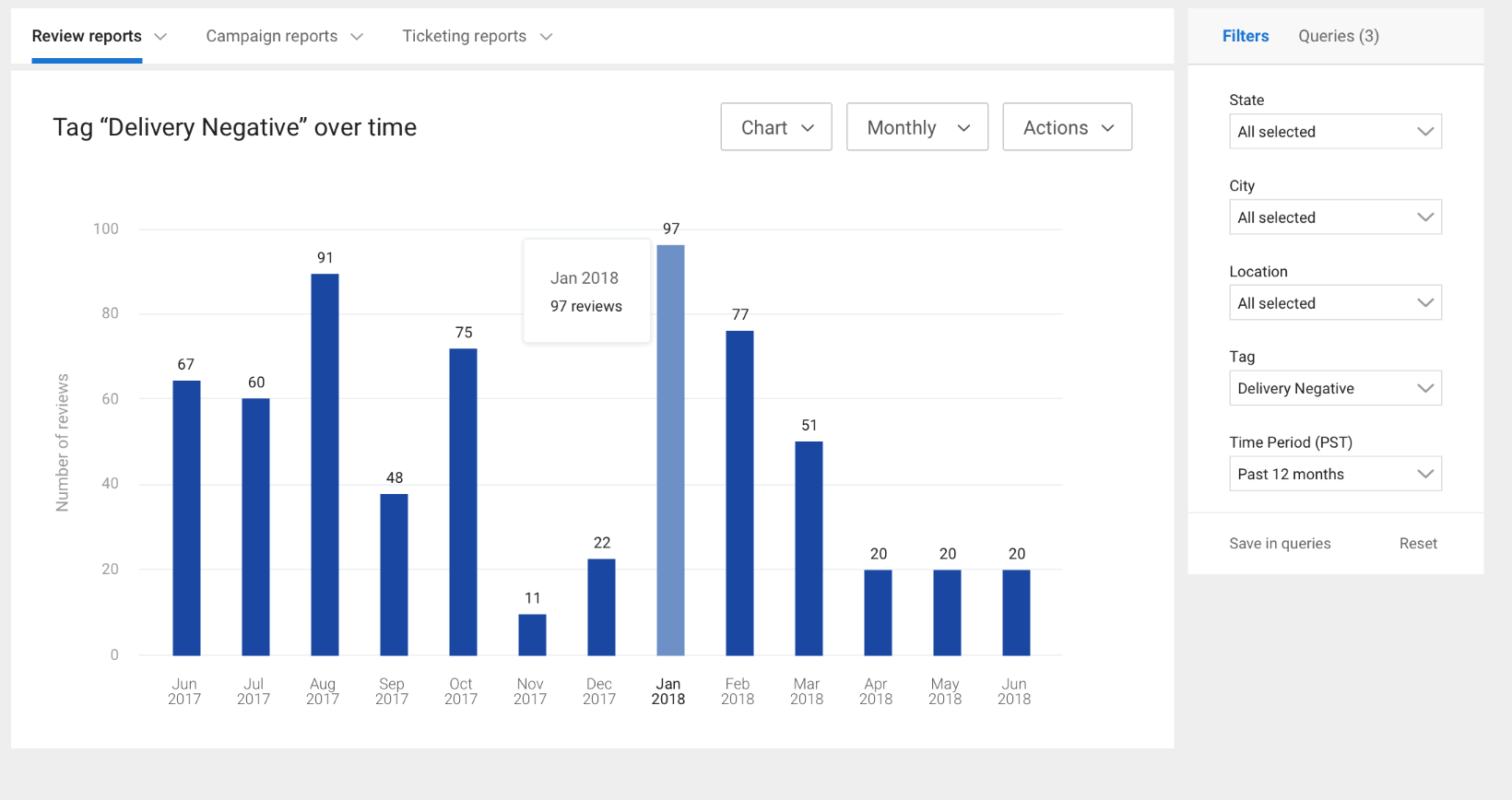 Tag-based Reports now available on Birdeye